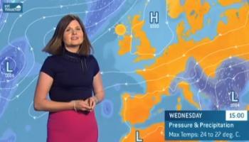 Met Éireann predicts big change in the weather next week