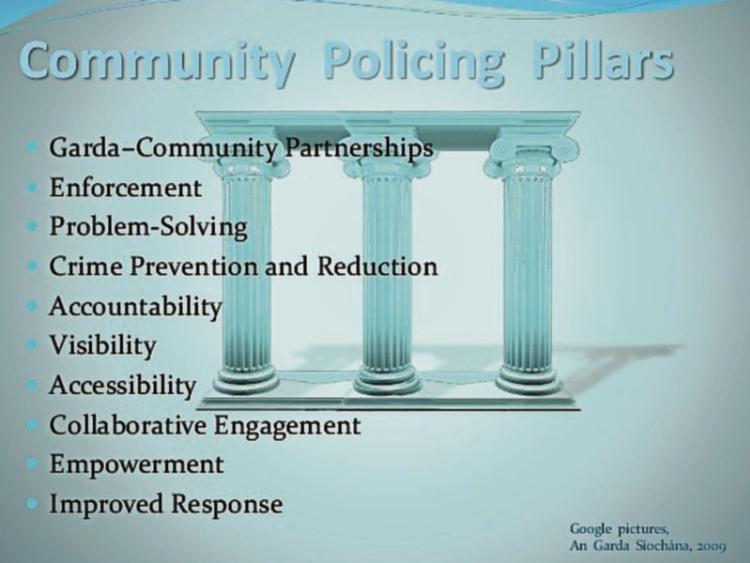 models of policing If yard sounds unconventional, that's because it's based on the community  policing model – a proactive form of law enforcement that more canadian police .